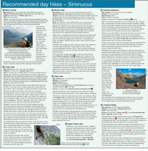 Gem Trek Waterton Lakes Map